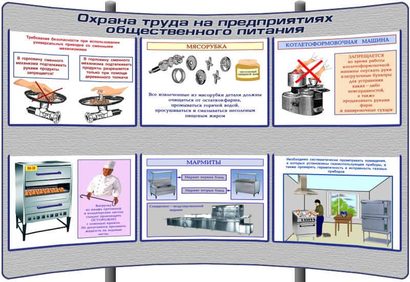 типовая инструкция по охране труда и техники безопасности кондитера